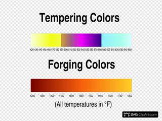 Forging Colors