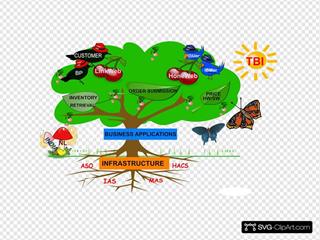 Tbi Tree1